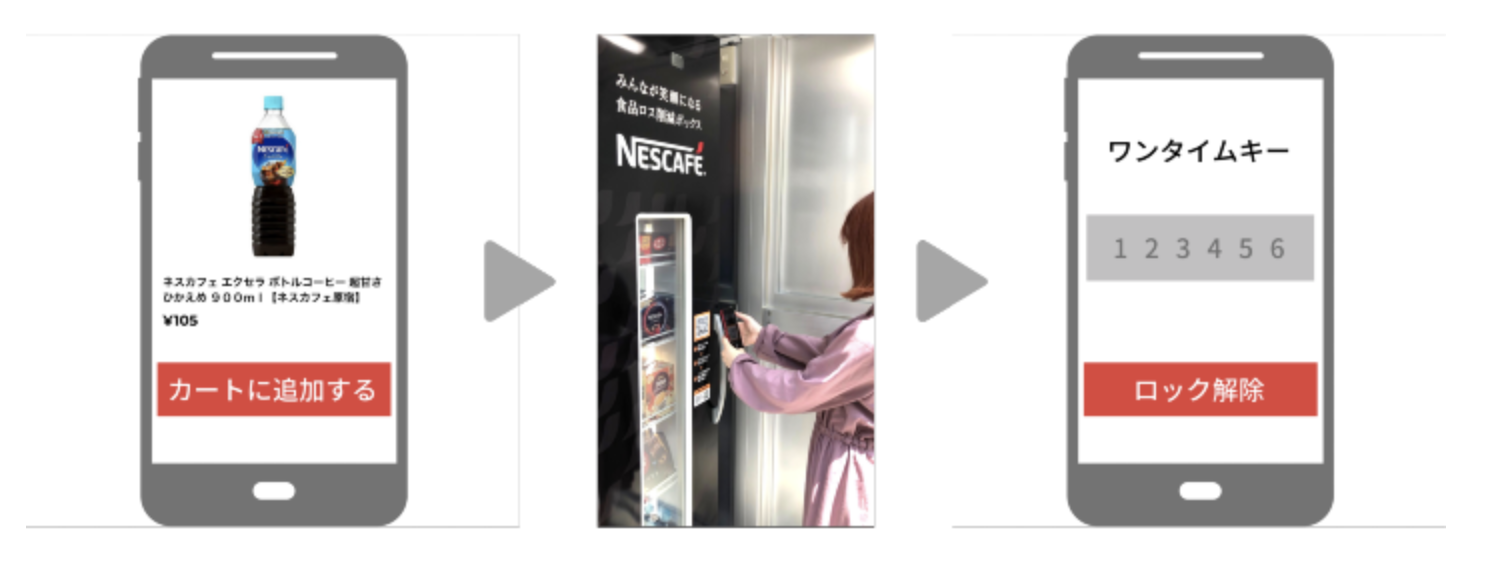 NESTLÉ JAPAN IN COFFEE & KITKAT VENDING MACHINE PLAN TO AVOID FOOD WASTE